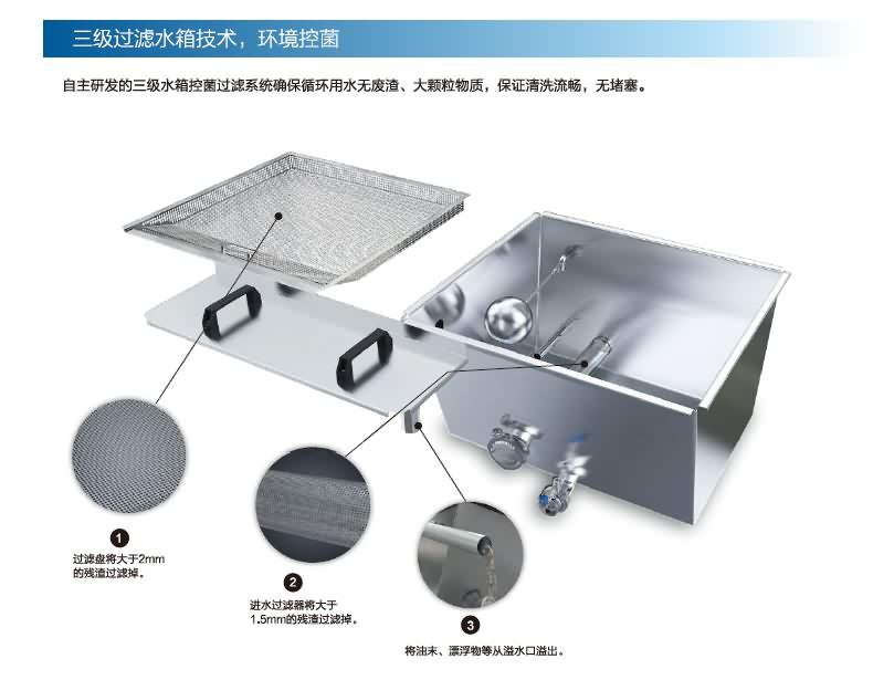 全自动洗筐机XKFF-500